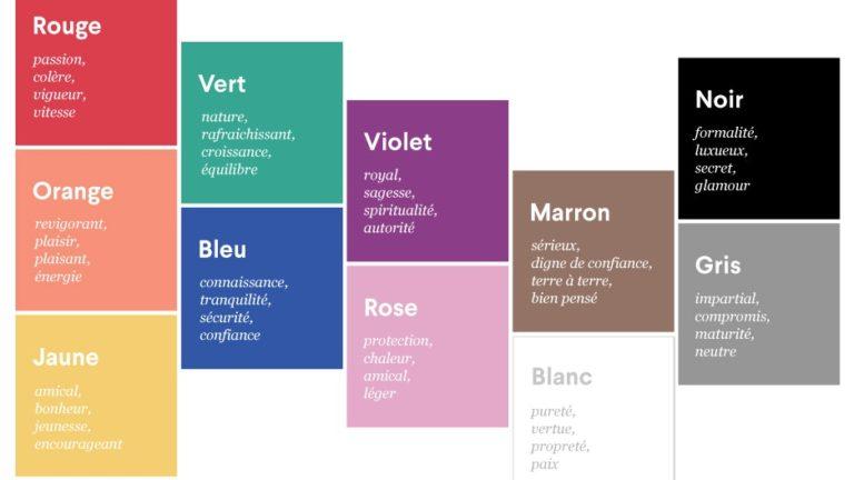 Psychologie des couleurs comment les couleurs affectent-elles l'humeur et les émotions